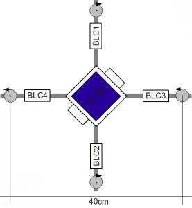 Quadrocopter schematisch