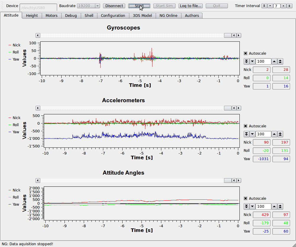 QNGctrl zeigt Gyrometer mit Jitter